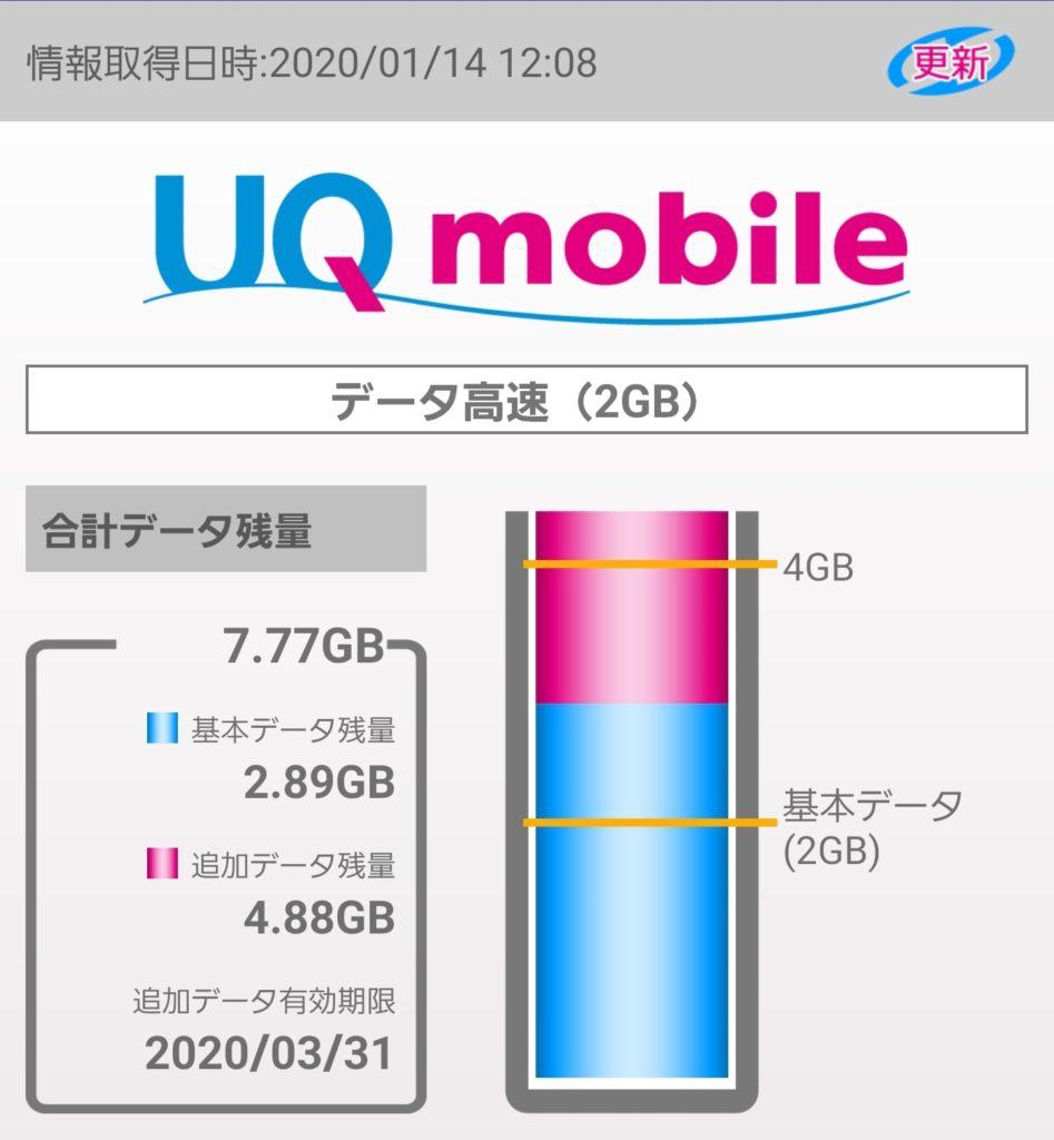 UQモバイルの通信量残量