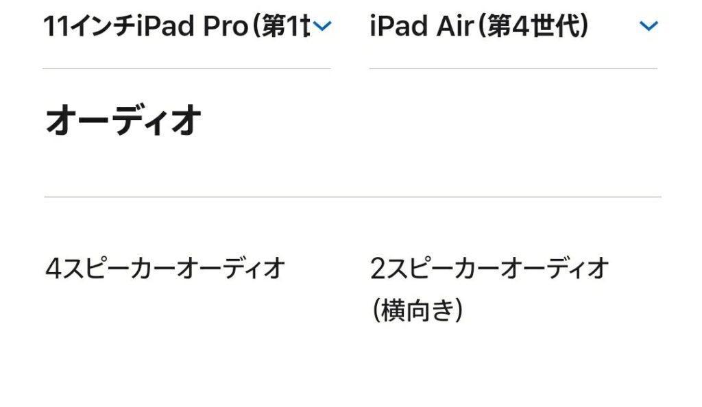 iPad Airスピーカー