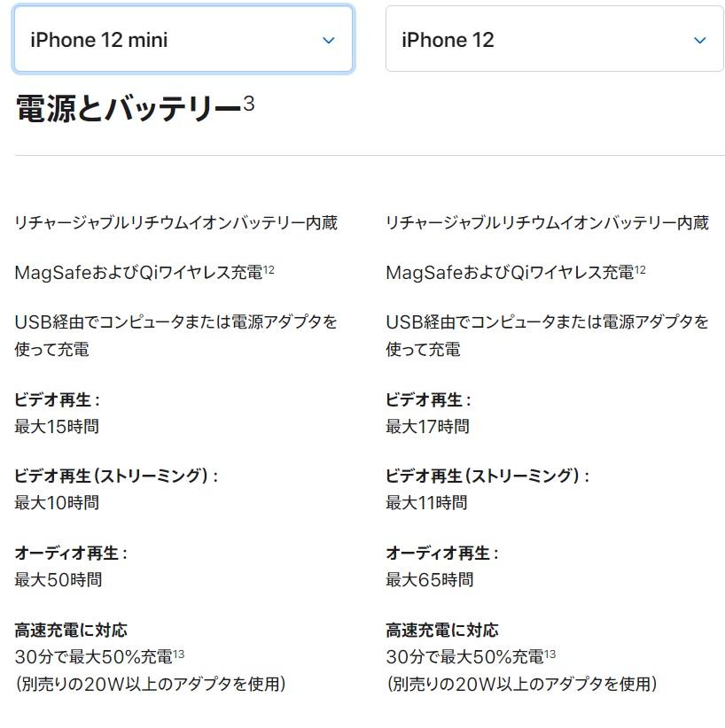 iPhone12 miniバッテリー持ち