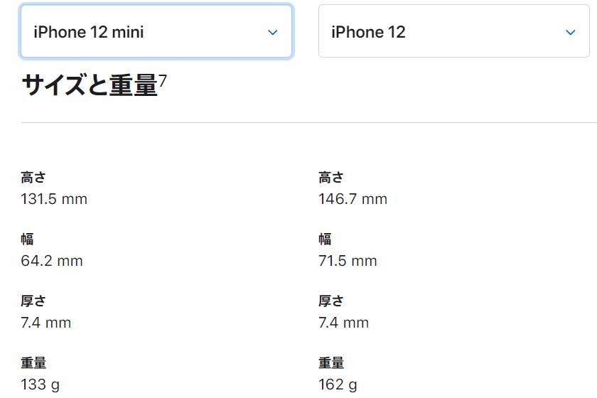 iPhone12miniサイズ