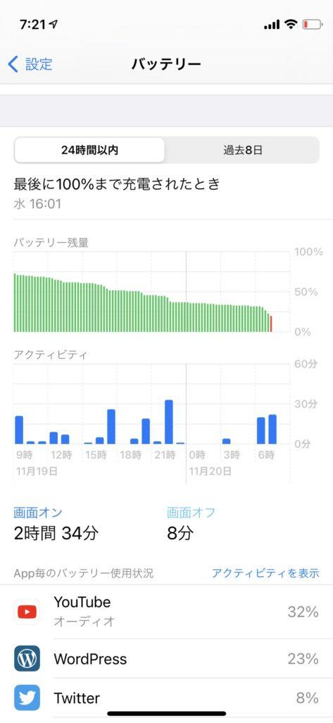iPhone 12 miniバッテリー減り方3