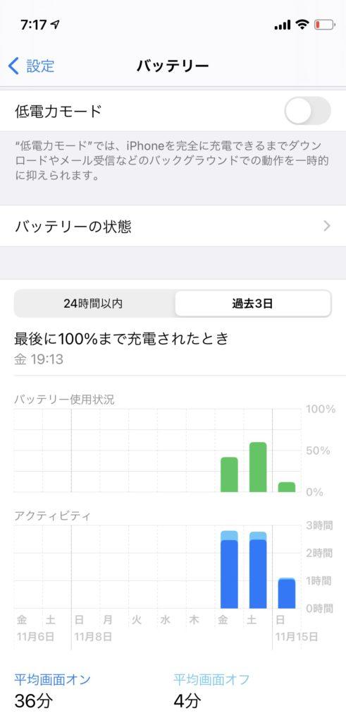 iPhone 12 miniバッテリー減り方1