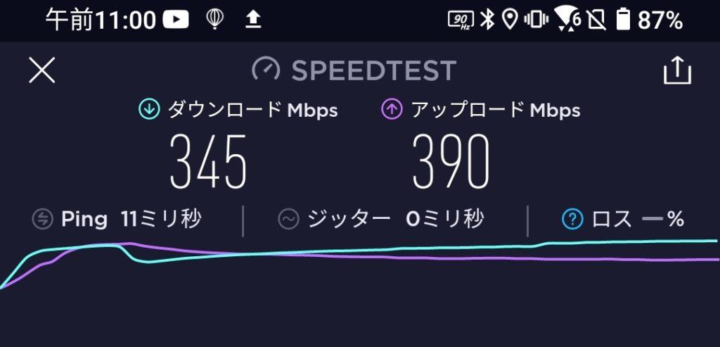 ZenFone 7のWi-Fi6速度