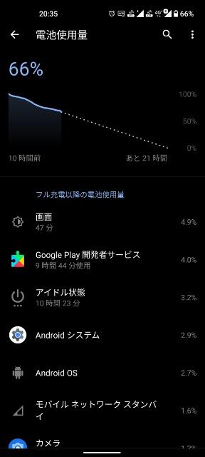 Zenfone 8バッテリー持ち